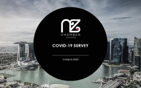 Covid 19 survey results